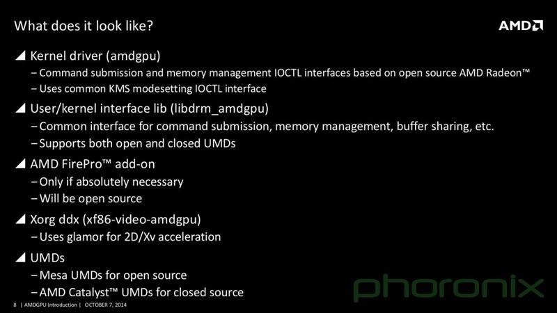 "АMD разрабатывает новый драйвер AMDGPU для Linux"""
