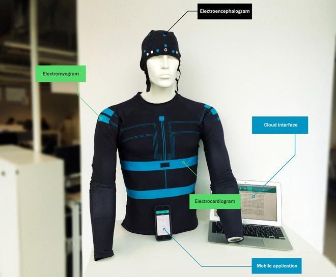 Стоимость самой простой модификации ЭКГ-футболки, не предназначенной для...