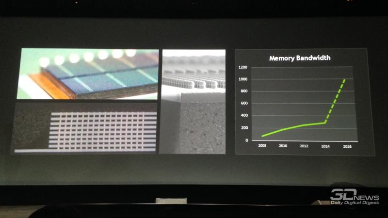 Преимущества многослойной памяти с высокой пропускной способностью