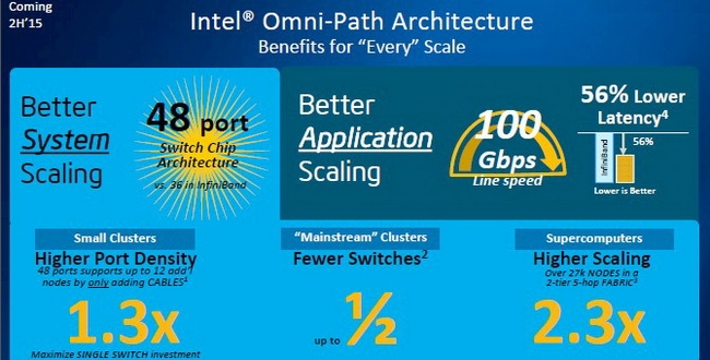 Преимущества Omni-Path по мнению Intel
