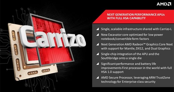 В 2015 году чипы AMD Carrizo появятся только в мобильных ПК