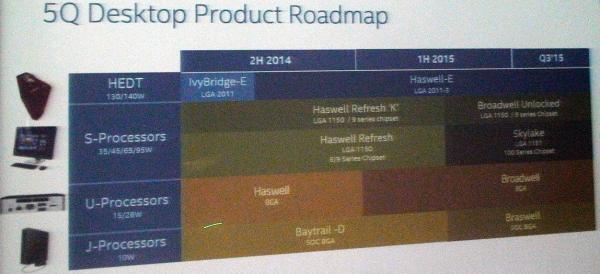 Шпионский снимок из перспективного плана Intel. Фото с форума сайта AnandTech