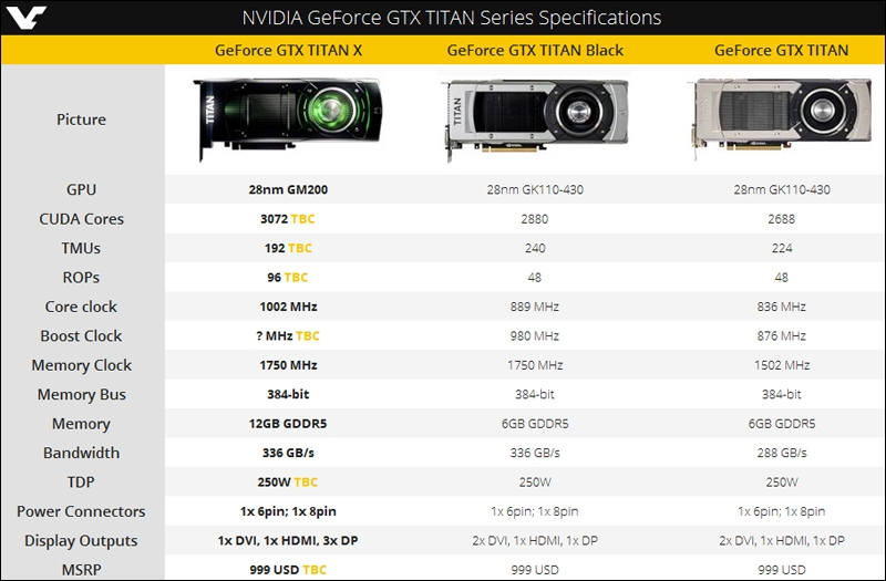 тест для видеокарты Nvidia - фото 2