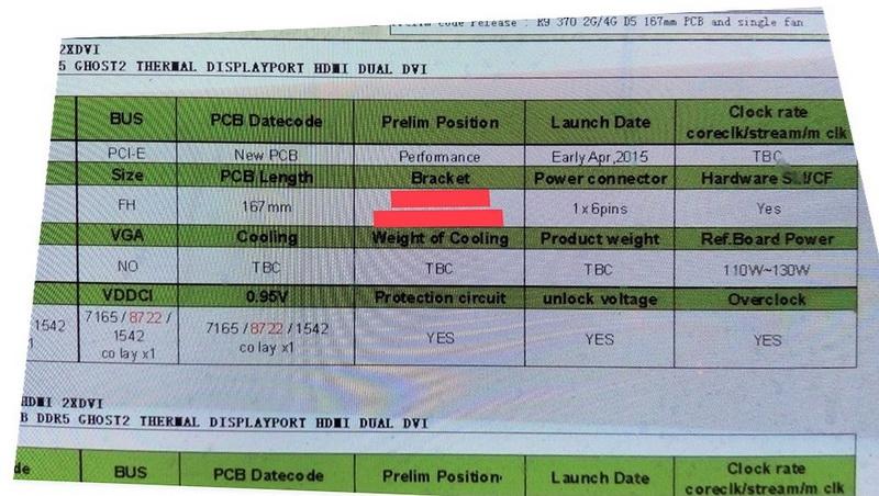 Появились первые детали об AMD Radeon R9 370 «Trinidad Pro»