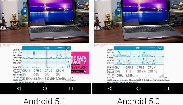 Взгляд на Android 5.1: скорость, безопасность и новшества