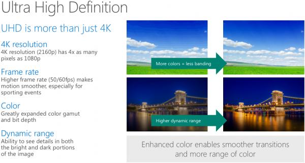 Слайд из презентации Microsoft