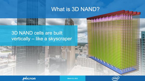 Intel и Micron представили новую флеш-память 3D NAND