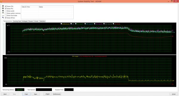 Тестирование ноутбука и док-станции в Crysis 3