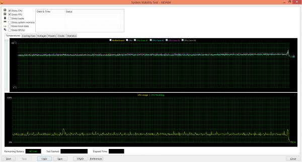 Тестирование ноутбука в Crysis 3