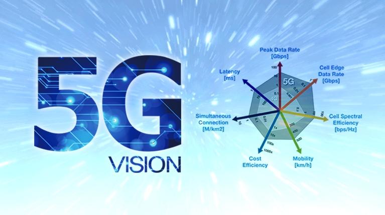 система 5G