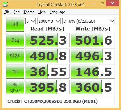 Crucial MX200 250 Гбайт