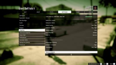 Групповое тестирование 23 видеокарт в GTA V