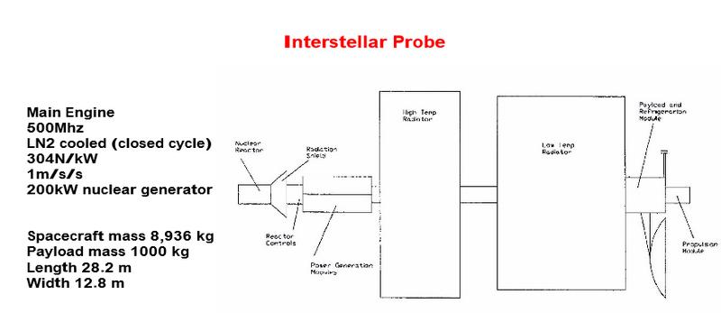 Проект беспилотного зонда для миссии к Альфе Центавра