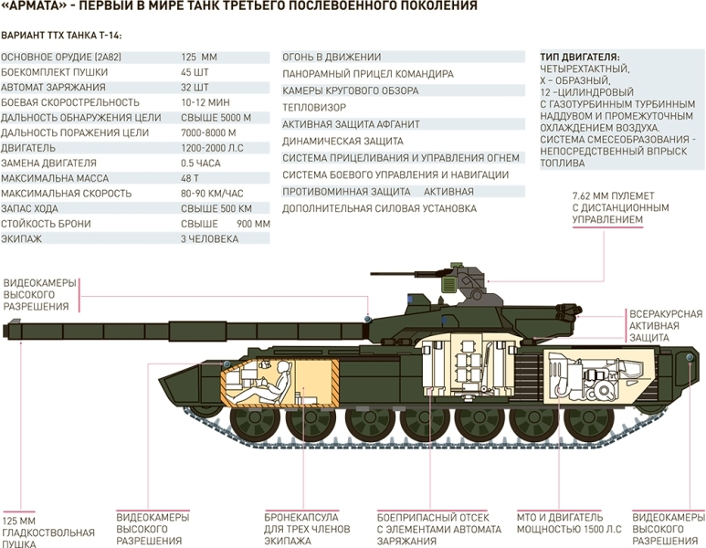 armata_infograf.jpg