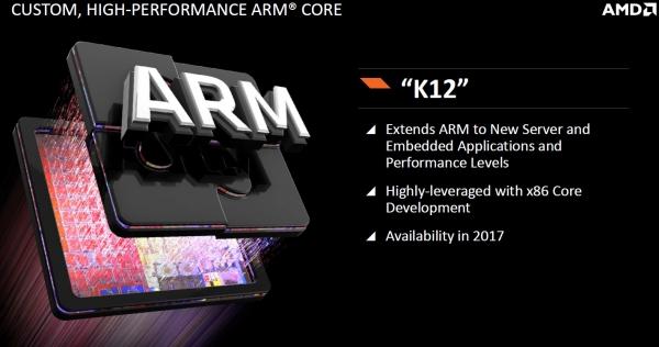 AMD K12 Высокопроизводительное ARMv8-совместимое ядро