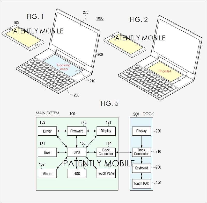 Samsung патентует док-станцию в виде ноутбука для смартфонов и фаблетов