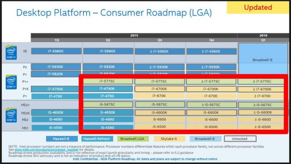 Планы Intel - процессоры Core i7-6700K и Core i5-6600K намечены на следующий квартал
