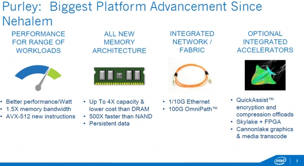 Intel Purley: Ключевыи инновации