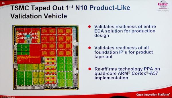 TSMC: 10-нм экспериментальный чипсет готов