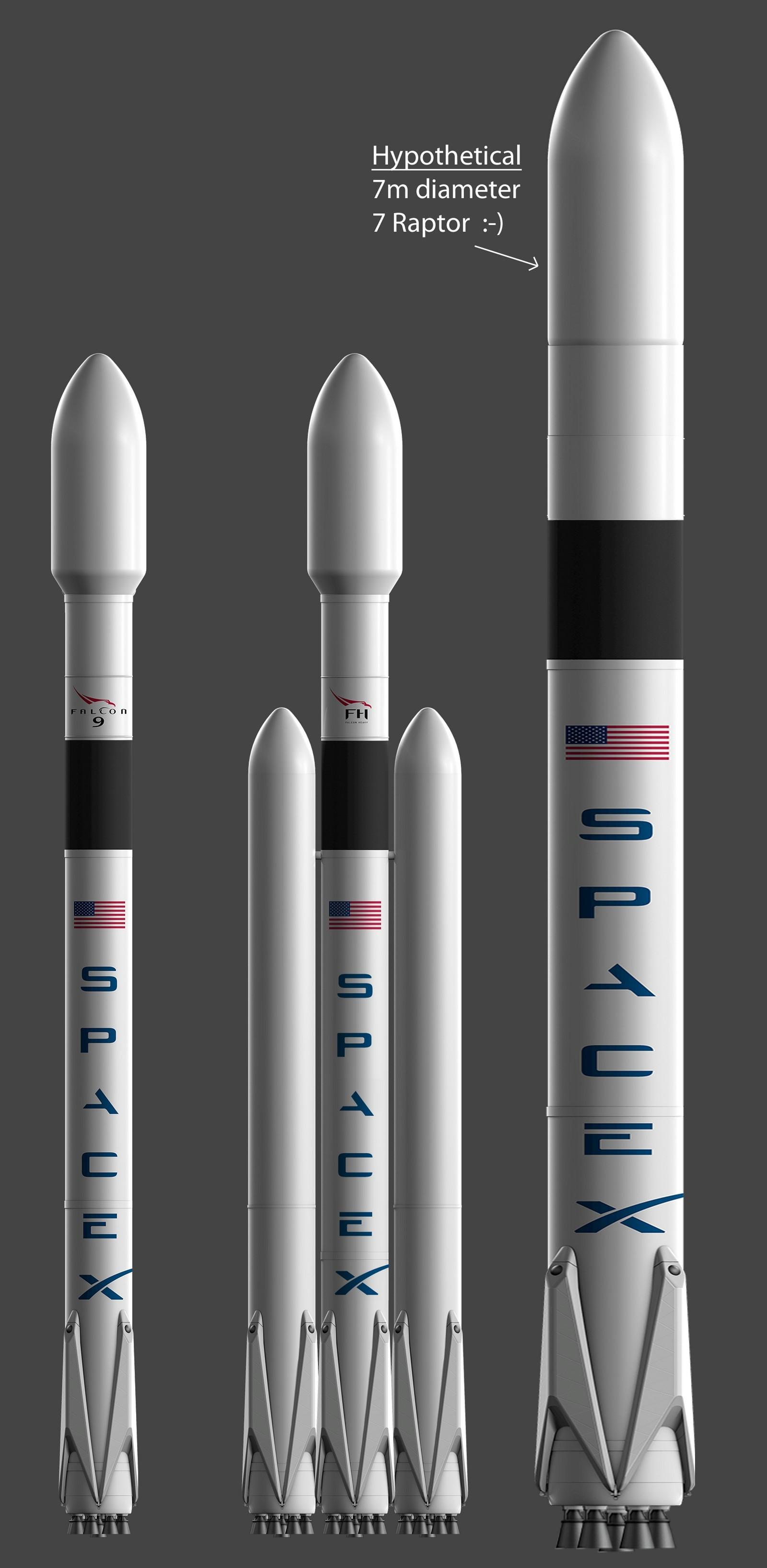 ракета falcon heavy от spacex