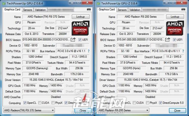 AMD Radeon R9370X — новое имя для Radeon R9270X