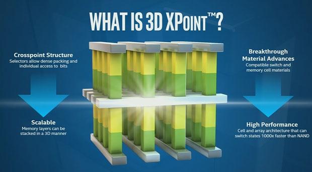 Строение памяти 3D XPoint копирует архитектуру ReRAM