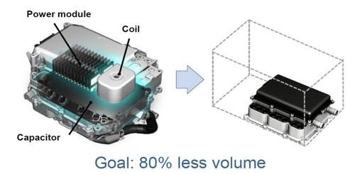 Свежие элементы позволят ощутимо снизить объемы блоков питания (образец Тойота)