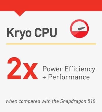 """Qualcomm рассказала о некоторых особенностях чипа Snapdragon 820"""""""