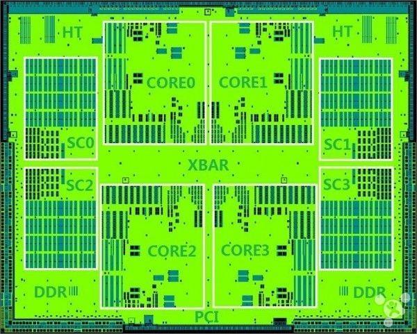 Фотография архитектуры новых процессоров Loongson