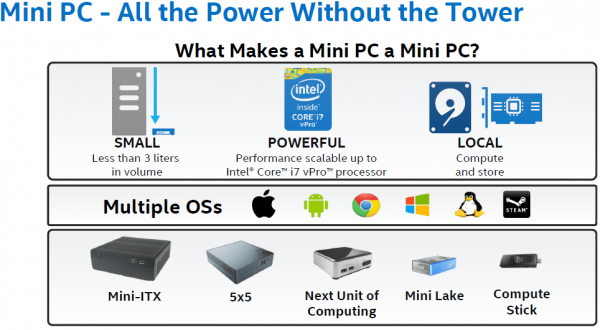 Intel возлагает надежды на мини-компьютеры
