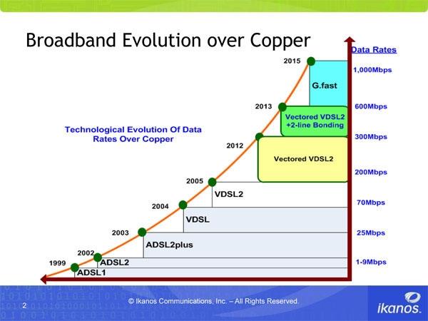 Broadband_Over_Copper.jpg