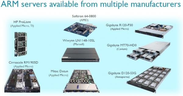 Серверы на базе ARM, коммерчески доступные сегодня