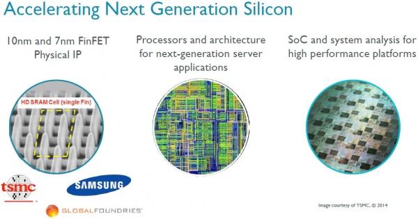 ARM: Специализированные технологические решения для серверов