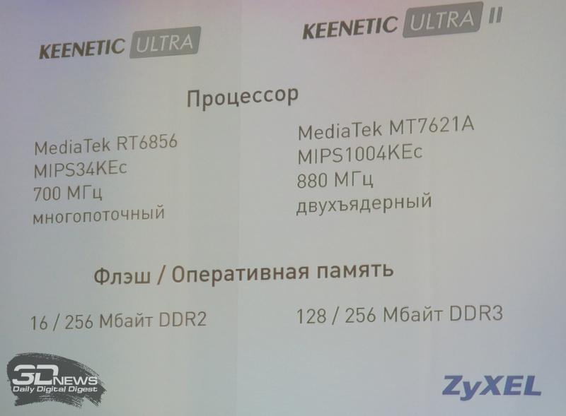 ZyXEL представила высокопроизводительные интернет-центры серии Keenetic