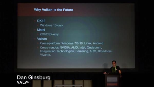 Valve: Есть не так много причин, чтобы вообще использовать DX12 для вашей игры