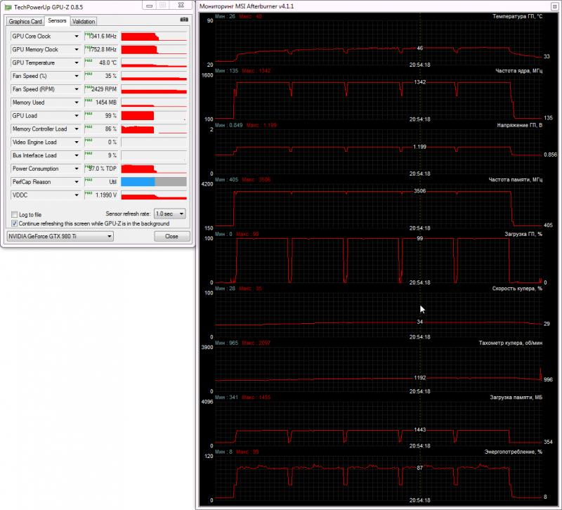 """Обзор видеокарты ASUS ROG Poseidon GTX 980 Ti с гибридной системой охлаждения DirectCU H2O"""""""