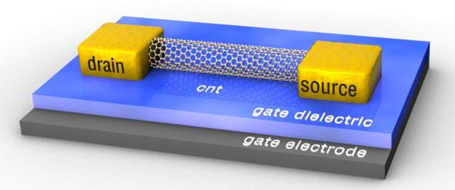 Картинки по запросу транзистор нанотрубки