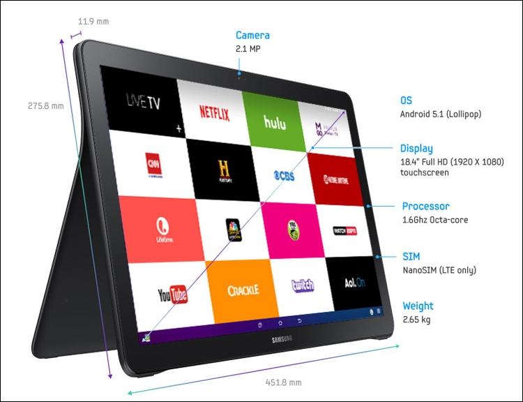 """Samsung Galaxy View: официальный дебют огромного планшета"""""""
