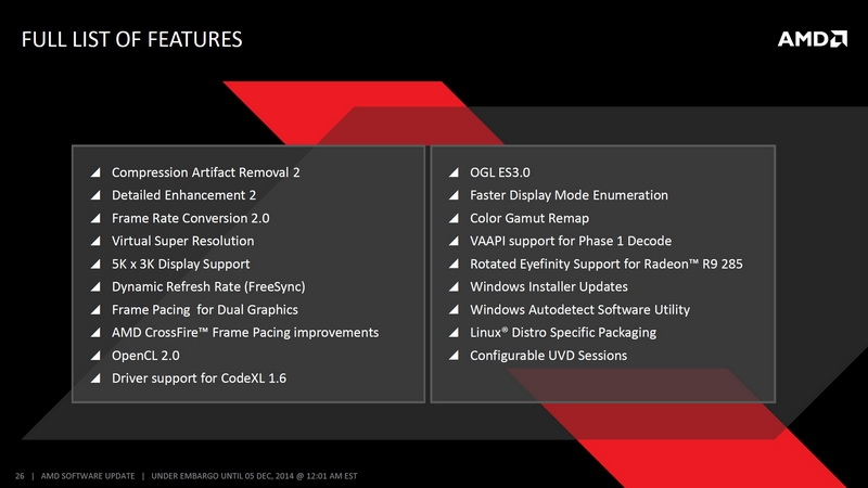 Список нововведений в первой версии Catalyst Omega