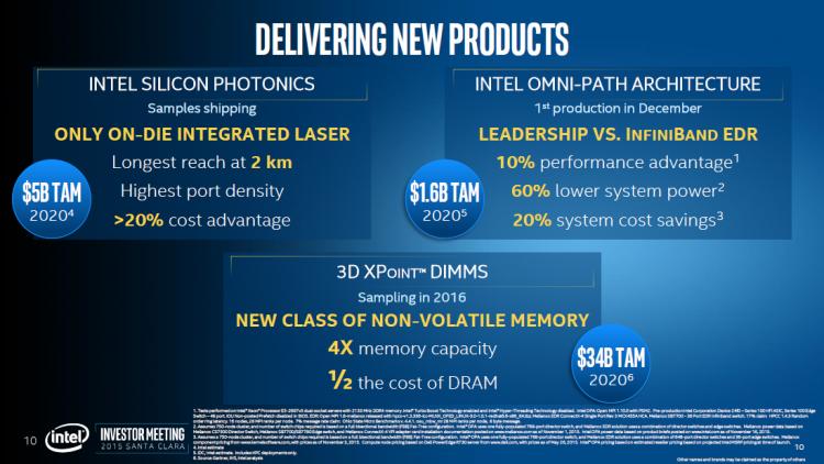 Новые продукты Intel для ЦОД