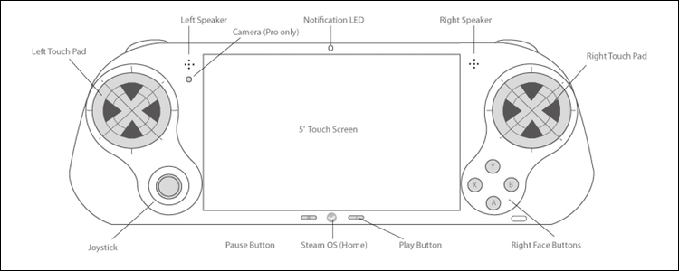 """Smach Z: портативная игровая консоль в стиле Steam Machine"""""""