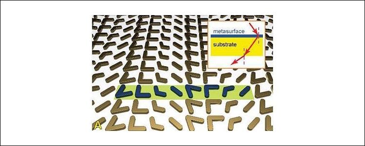 Пример метаповерхности, позволяющей реализовать отрицательное лучепреломление