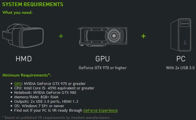 Спецификации NVIDIA для подтверждения совместимости с VR-устройствами (NVIDIA)