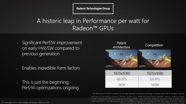 Пожалуй, наиболее впечатляющий слайд из всей презентации Polaris