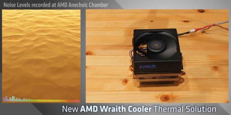 Работа AMD Wraith в антиэховой камере. Уровень шума отображён слева.