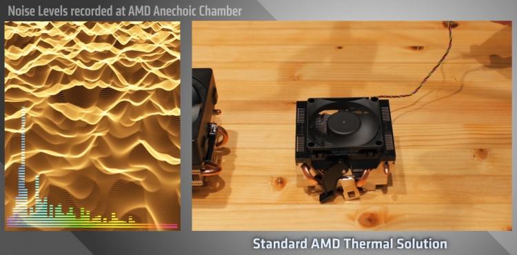 Работа AMD D3 в антиэховой камере. Уровень шума отображён слева.