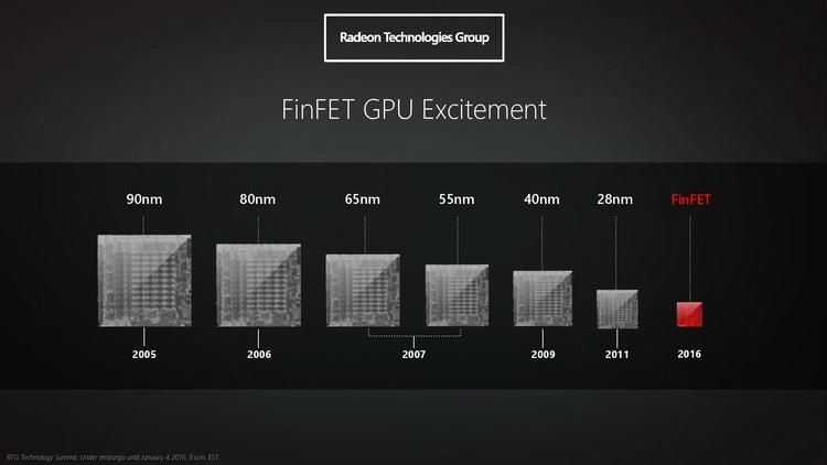 Тонкие техпроцессы класса FinFET: одна из причин революции