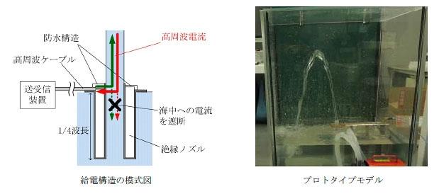 Общая схема конструкции и демонстрационная установка (Mitsubishi)