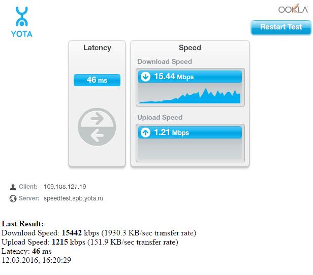 Почему упала скорость интернета йота