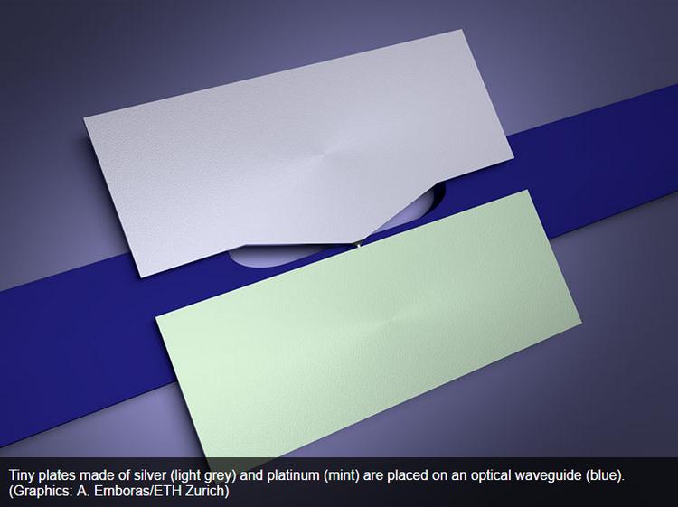 Серебряная (источник запирающего атома) и платиновая пластины расположены поверх оптического волновода